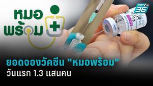 """ยอดจองวัคซีนโควิด-19 ผ่าน """"หมอพร้อม"""" ครึ่งวันแรก 1.3 แสนคน"""