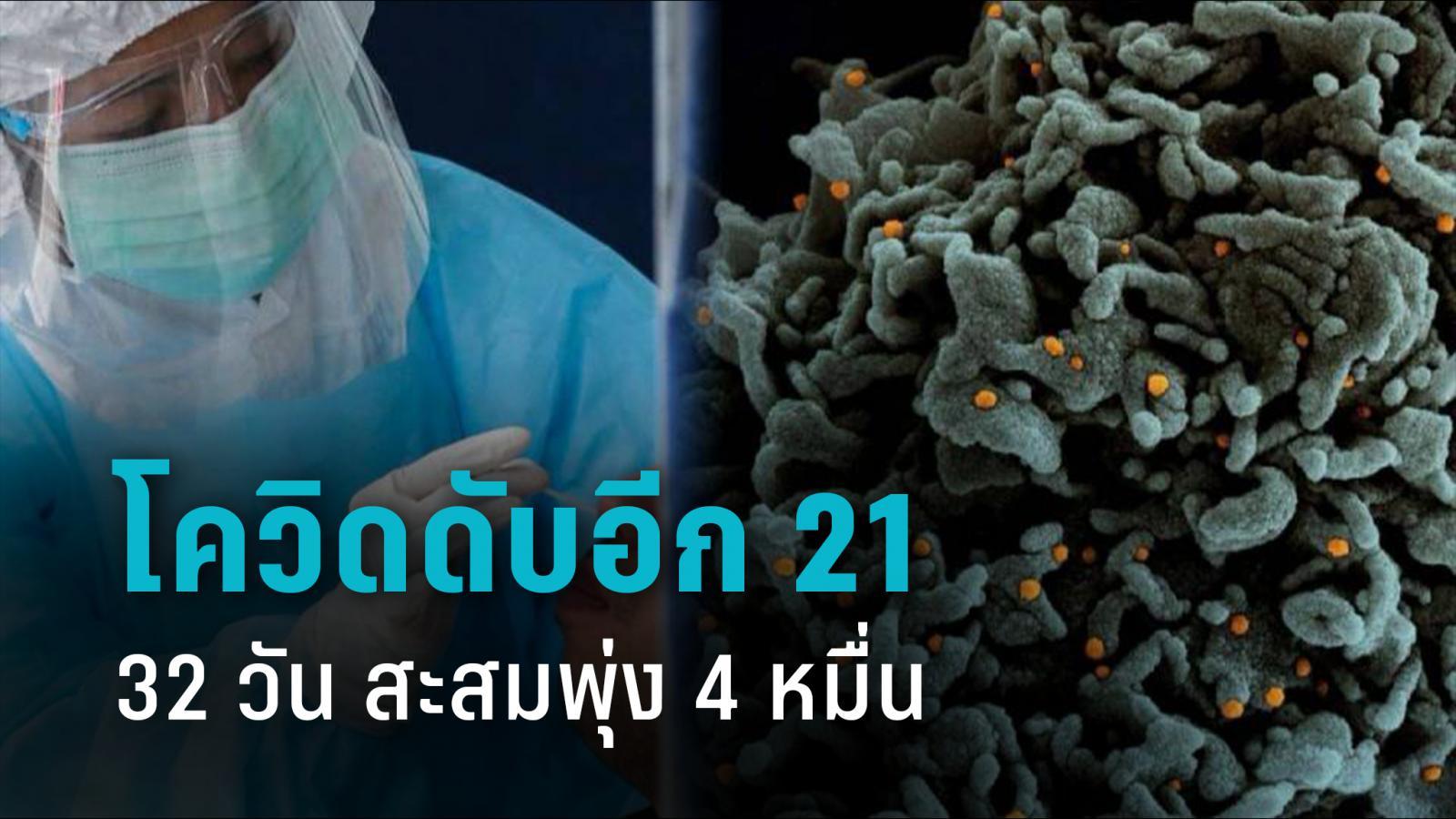 ติดเชื้อรายใหม่ พุ่ง 1,940 คร่าชีวิตอีก 21 คน หมอเผยสาเหตุติดหนัก - เกินยื้อ ทั่วโลกทะลุ 151 ล้าน