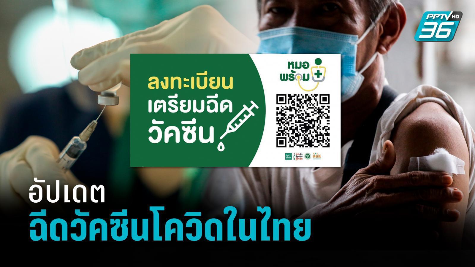 """คนจองวัคซีน """"หมอพร้อม"""" ทะลุล้านกับความคืบหน้าฉีดวัคซีนโควิดในไทย"""