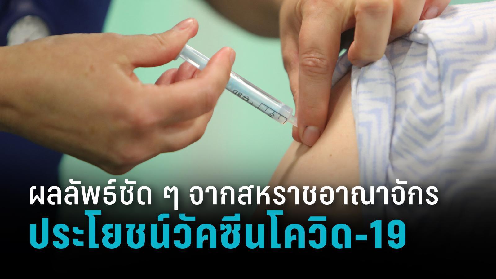 ผลลัพธ์ชัด ๆ จากสหราชอาณาจักร ประโยชน์ของวัคซีนโควิด-19