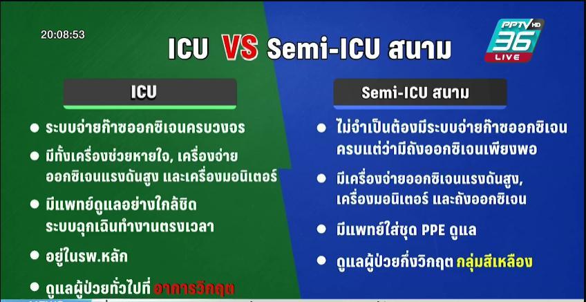 กทม.แจงปม เข้าใจผิด Semi-ICU สนาม