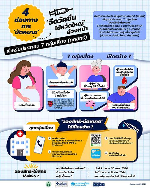 กรมควบคุมโรค  ชี้แจง วัคซีนไข้หวัดใหญ่ลดภาระการจัดการโควิด-19