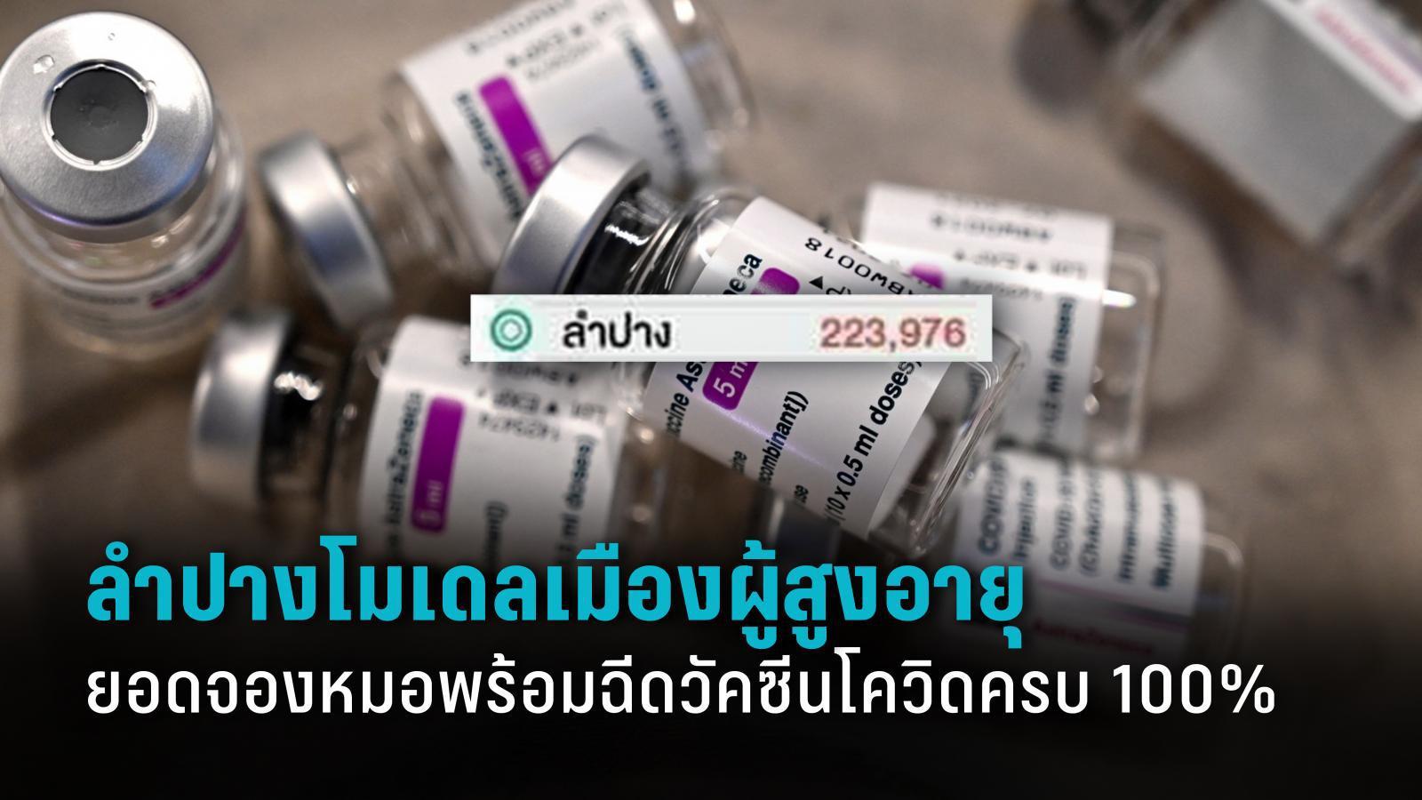 """จองฉีดวัคซีนหมอพร้อมต่างจังหวัด """"ลำปางแชมป์"""" ยอดจองครบ 100%"""