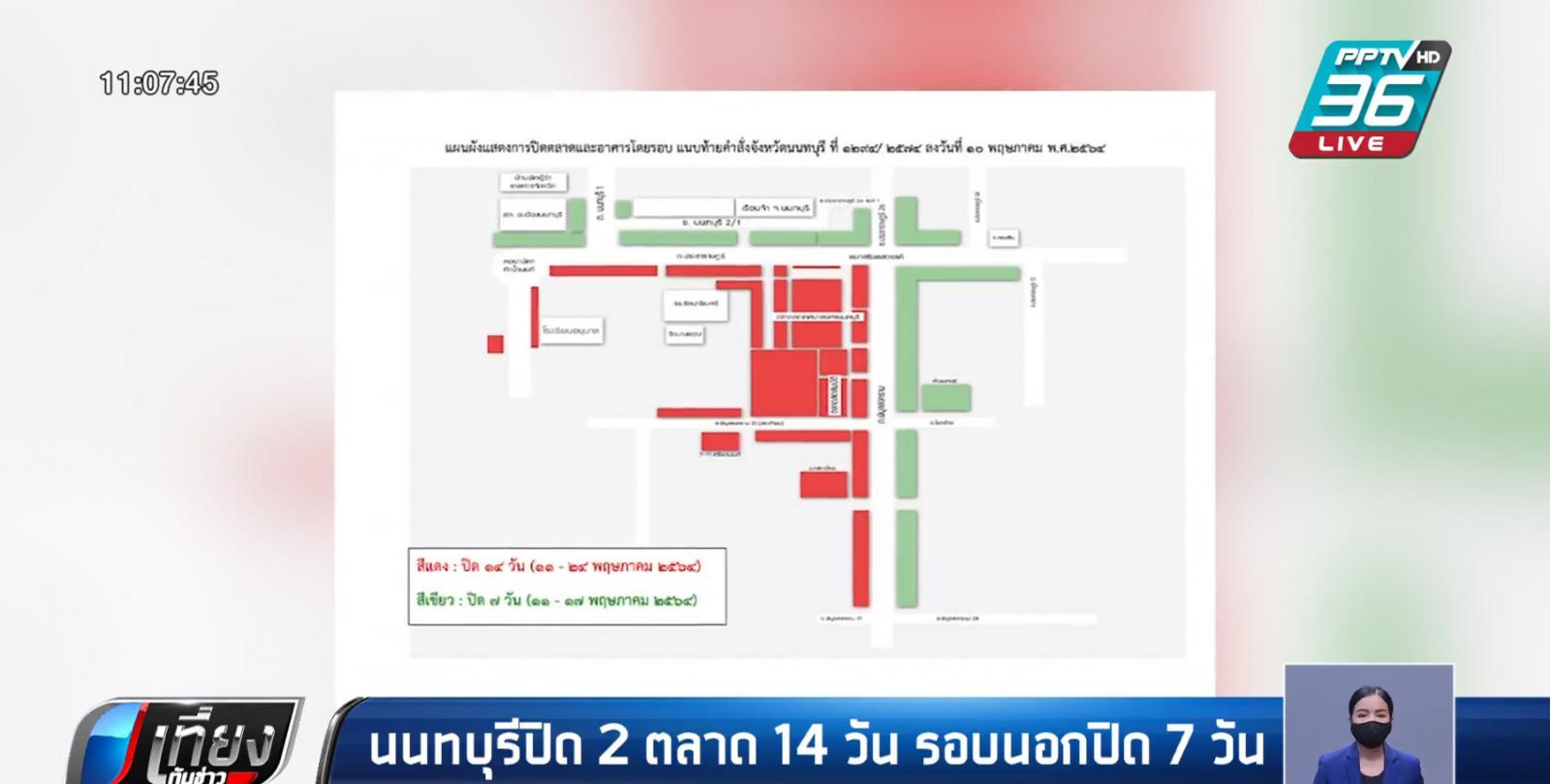 นนทบุรี สั่งปิด 2 ตลาด 14 วัน รอบนอกปิด 7 วัน หลังติดโควิดกว่า 100 ราย