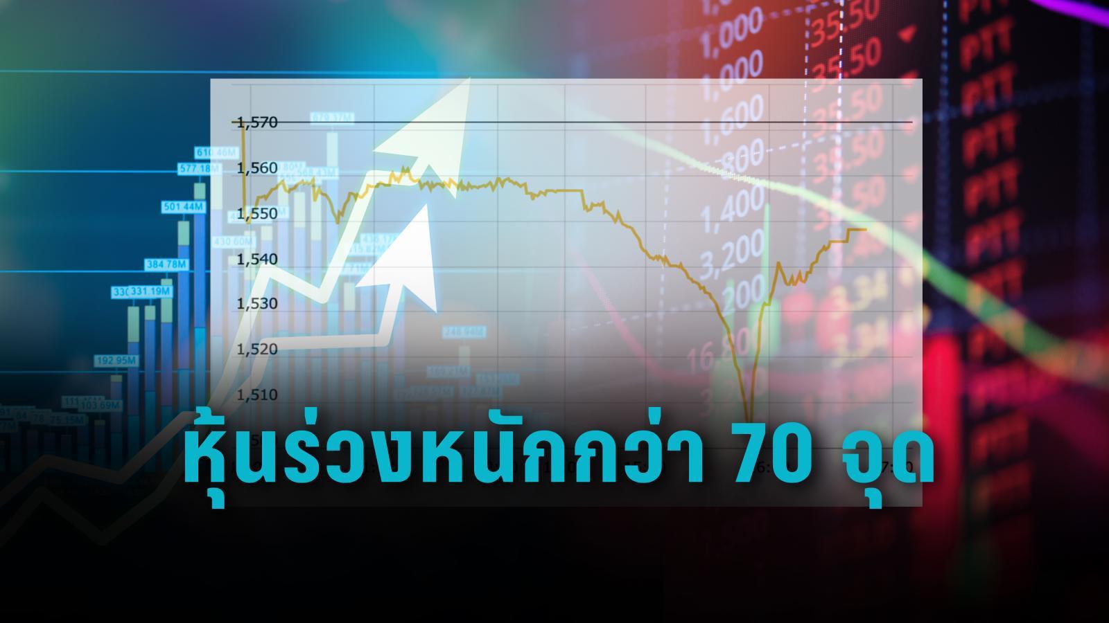 หุ้นไทย (13 พ.ค.64) ร่วงหนักกว่า 70 จุด  ก่อนกลับมาปิดที่ 1,548.13 จุด