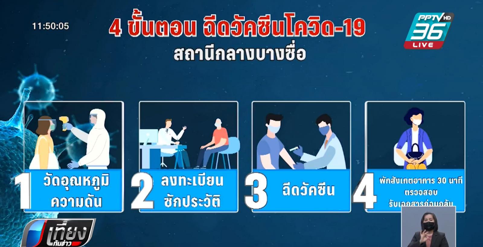 ฉีดวัคซีนโควิด พนักงาน 7 สายการบิน ก่อนเปิดประเทศ ก.ค.นี้
