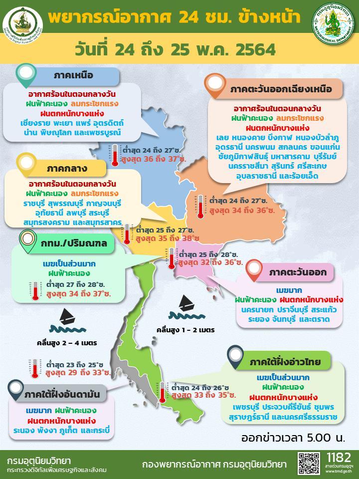 """กรมอุตุฯ เตือน ฝนตกเพิ่มทั่วไทย ใต้หนักสุด-ทะเลคลื่นสูง  จับตา """"พายุดีเปรสชั่น"""" ทวีกำลังแรง"""