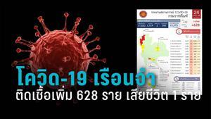 โควิด-19 เรือนจำ ผู้ต้องขังติดเชื้อเพิ่ม 628 ราย เสียชีวิต 1 ราย