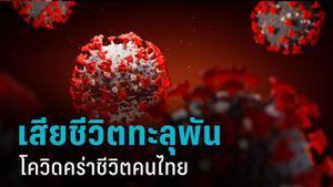 เศร้า!! โควิดพรากชีวิตคนไทย แตะทะลุพันคน วันนี้ติดเชื้อเพิ่ม 4,528 ราย