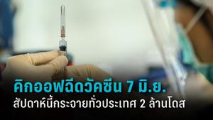 คิกออฟฉีดวัคซีน 7 มิ.ย.สัปดาห์นี้กระจายวัคซีนโควิด 2 ล้านโดสทุกจังหวัด