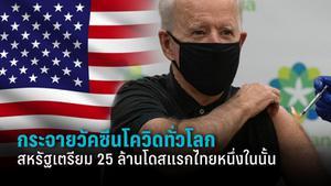 แผนสหรัฐฯ แบ่งปันวัคซีนโควิด-19 ทั่วโลกไทยหนึ่งในนั้น