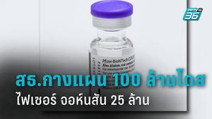 """ไทยฉีดแล้ว 4 ล้านโดส สัปดาห์หน้าทำสัญญา """"ไฟเซอร์"""" สธ.เปิดแผนจัดหาวัคซีน 150 ล้านโดส เผื่อเข็ม 3"""