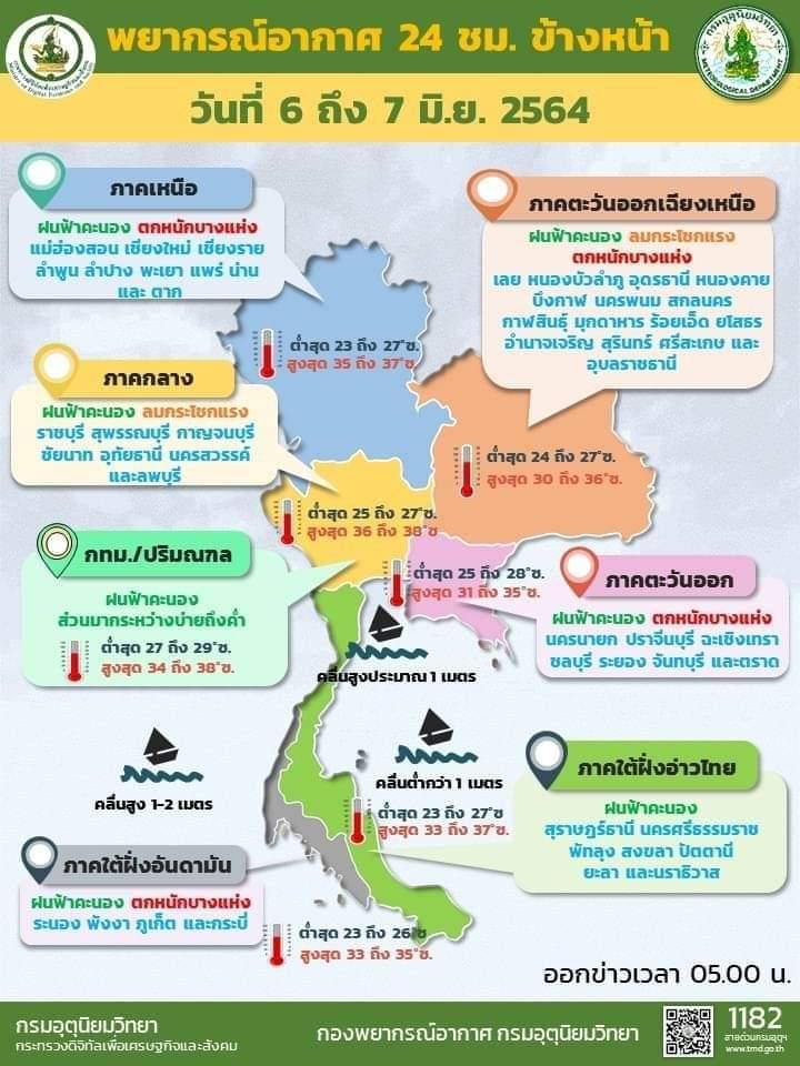 ทั่วไทยมีฝนฟ้าคะนองเพิ่ม ภาคกลางร้อนสุดแตะทะลุ 38 องศาฯ