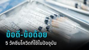 """เปรียบเทียบข้อดี ข้อด้อย """"วัคซีนโควิด 19"""" ที่มีใช้อยู่ในปัจจุบัน"""