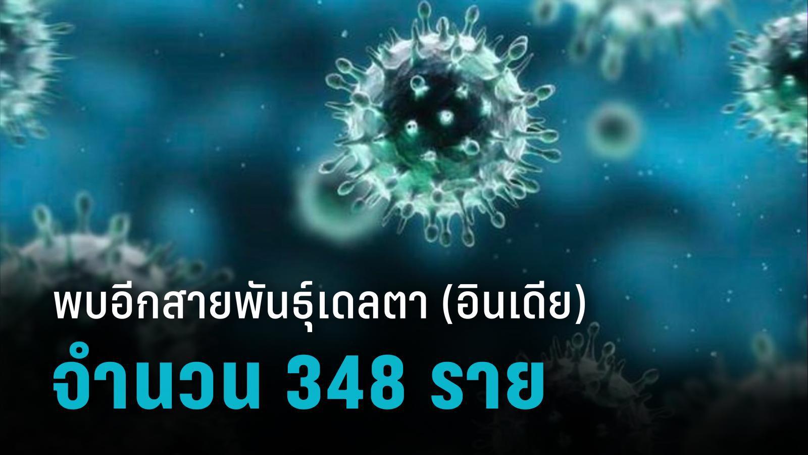 กรมวิทยาศาสตร์การแพทย์ เผย เจอสายพันธุ์เดลตา (อินเดีย) 348 ราย