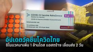 """""""ซิโนแวค"""" ล็อตใหม่ มาถึงไทยอีก 1 ล้านโดส  แอสตร้าเซเนก้า เลื่อนส่งจากกำหนดอีก  2 วัน"""