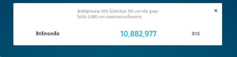 คนละครึ่งเฟส 3 เช็กสิทธิ วิธีลงทะเบียน รีบเลย โค้งสุดท้าย เหลืออีก 10 ล้านสิทธิ ปิดทันที!