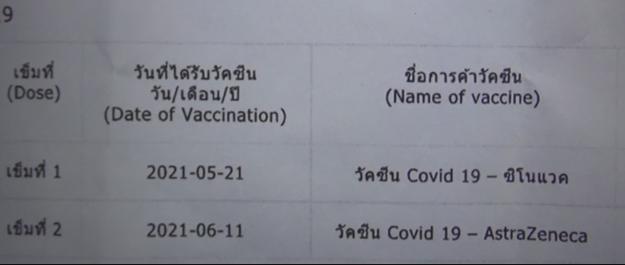 หนุ่มใหญ่เครียด ฉีดวัคซีนครบสองโดส แต่คนละยี่ห้อ