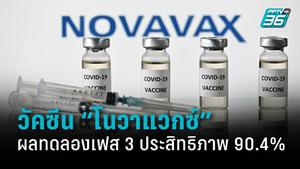 """ผลทดลองวัคซีน """"โนวาแวกซ์"""" ประสิทธิภาพเกิน 90% ต้านเชื้อกลายพันธุ์ได้ดี"""