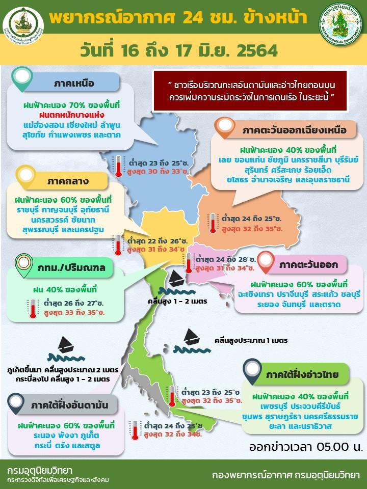 อุตุฯ เตือน ฝนตกหนักทั่วไทยระวังน้ำป่าหลาก