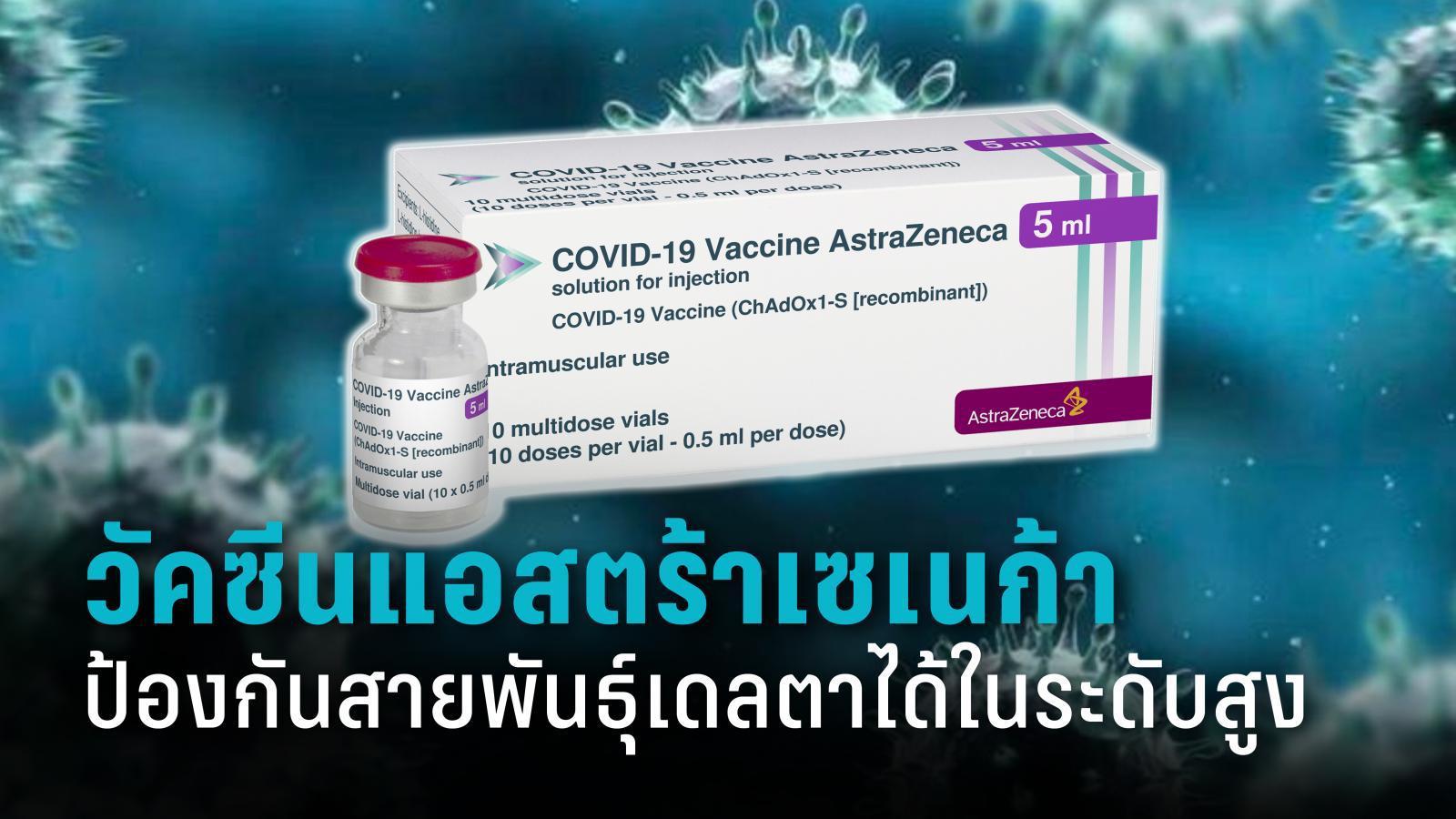 """วัคซีนโควิด """"แอสตร้าเซเนก้า"""" ป้องกัน """"สายพันธุ์เดลตา"""" ได้ในระดับที่สูง"""