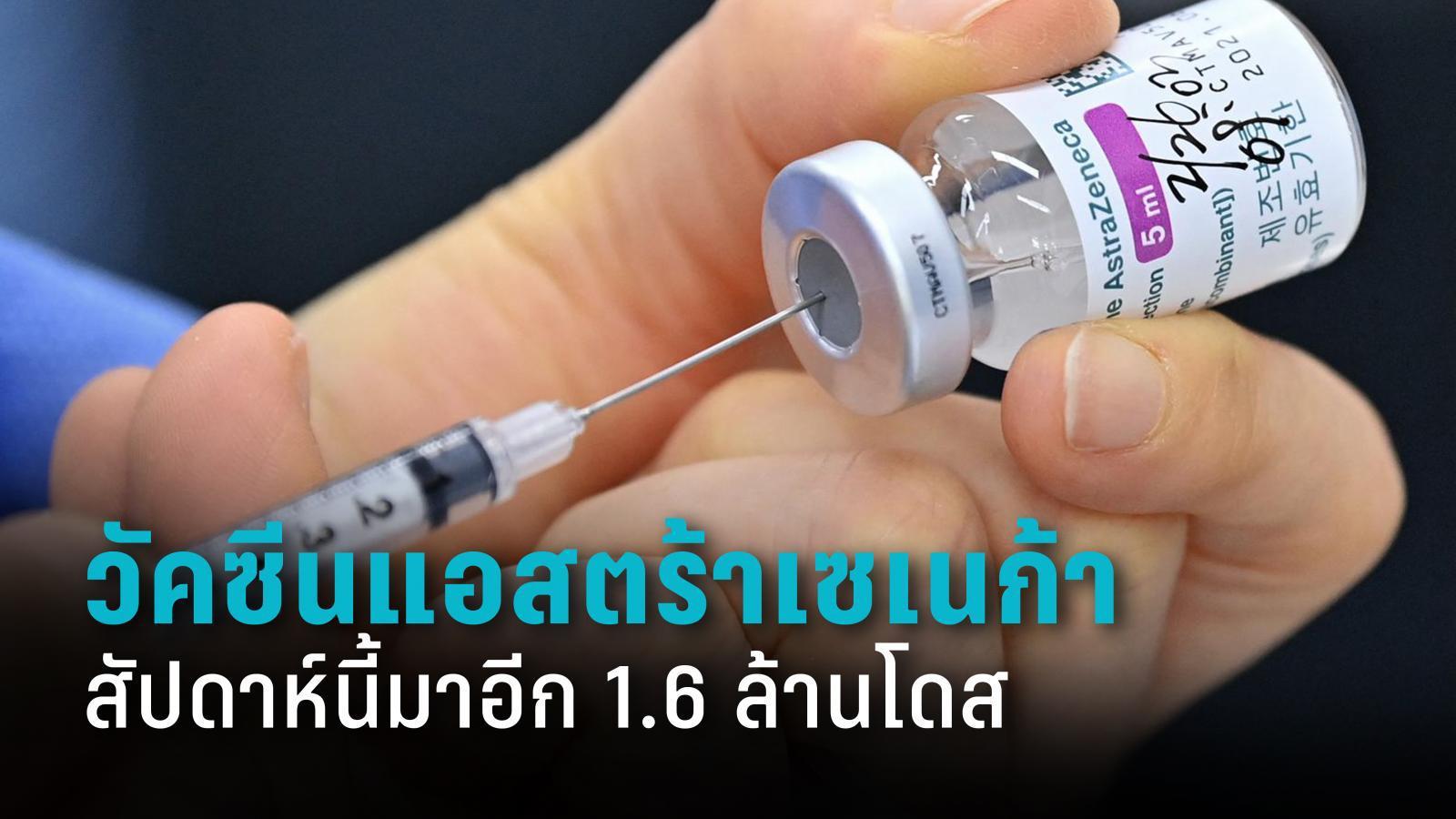 """วัคซีนโควิด-19 """"แอสตร้าเซเนก้า"""" ล็อตใหม่จะมาอีก 1.6 ล้านโดส"""