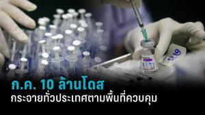 """อัปเดตแผนจัดหา """"วัคซีนโควิด-19 ล่าสุด""""  เดือน ก.ค.10 ล้านโดส"""