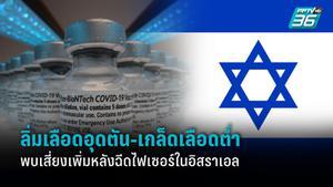 โอกาสเสี่ยงลิ่มเลือดอุดตัน,เกล็ดเลือดต่ำเพิ่มหลังฉีดไฟเซอร์ในอิสราเอล