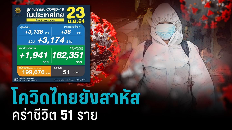 สลด! โควิดคร่า 51 ชีวิต ทำนิวไฮ พบอีกศูนย์ดูแลคนแก่เชื้อลาม ยังรอช่วยเหลือ ชลบุรี สมุทรปราการ สาหัส