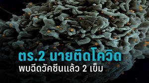 วุ่น 2 โรงพัก! ตร.หนองบัวลำภู 2 นายติดโควิด-19 พบฉีดวัคซีนครบแล้ว 2 เข็ม