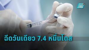 ประเทศไทยฉีดวัคซีนโควิด-19 วันเดียว ได้ 74,075 โดส