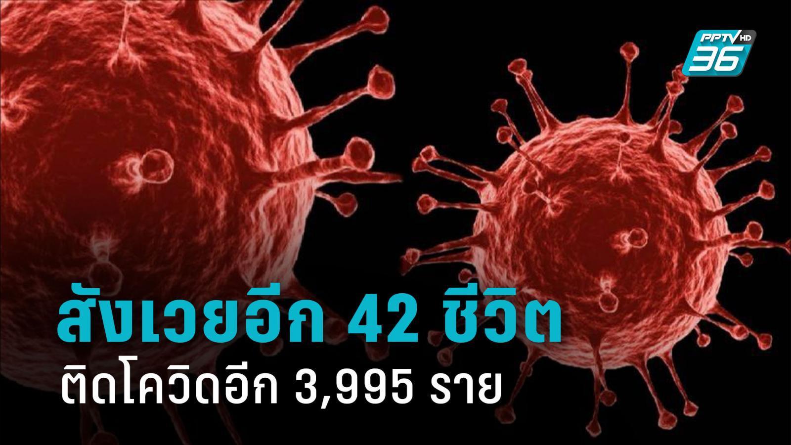 โควิดคร่าชีวิตคนไทยอีก 42 ศพ ติดเชื้อวันนี้ 3,995 ราย หายป่วย 2,253 ราย