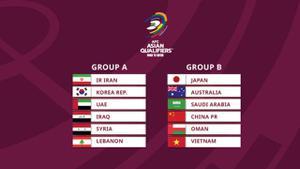เวียดนาม ร่วมสาย ญี่ปุ่น ออสเตรเลีย คัดบอลโลก รอบ 12 ทีมเอเชีย
