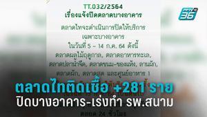 ตลาดไทยอดพุ่ง! พบติดเชื้อใหม่ 281 ราย สะสม 1.4 พันราย
