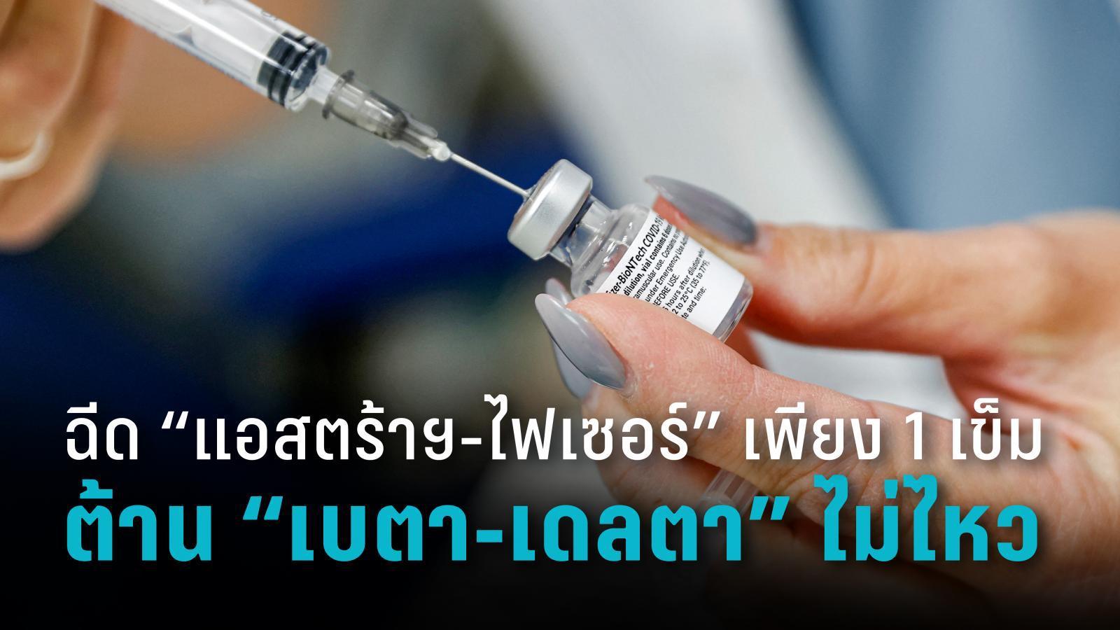 """ต้องเร่งฉีด! พบฉีดวัคซีนโควิด-19 เข็มเดียวสู้ """"เบตา-เดลตา"""" ไม่ไหว"""