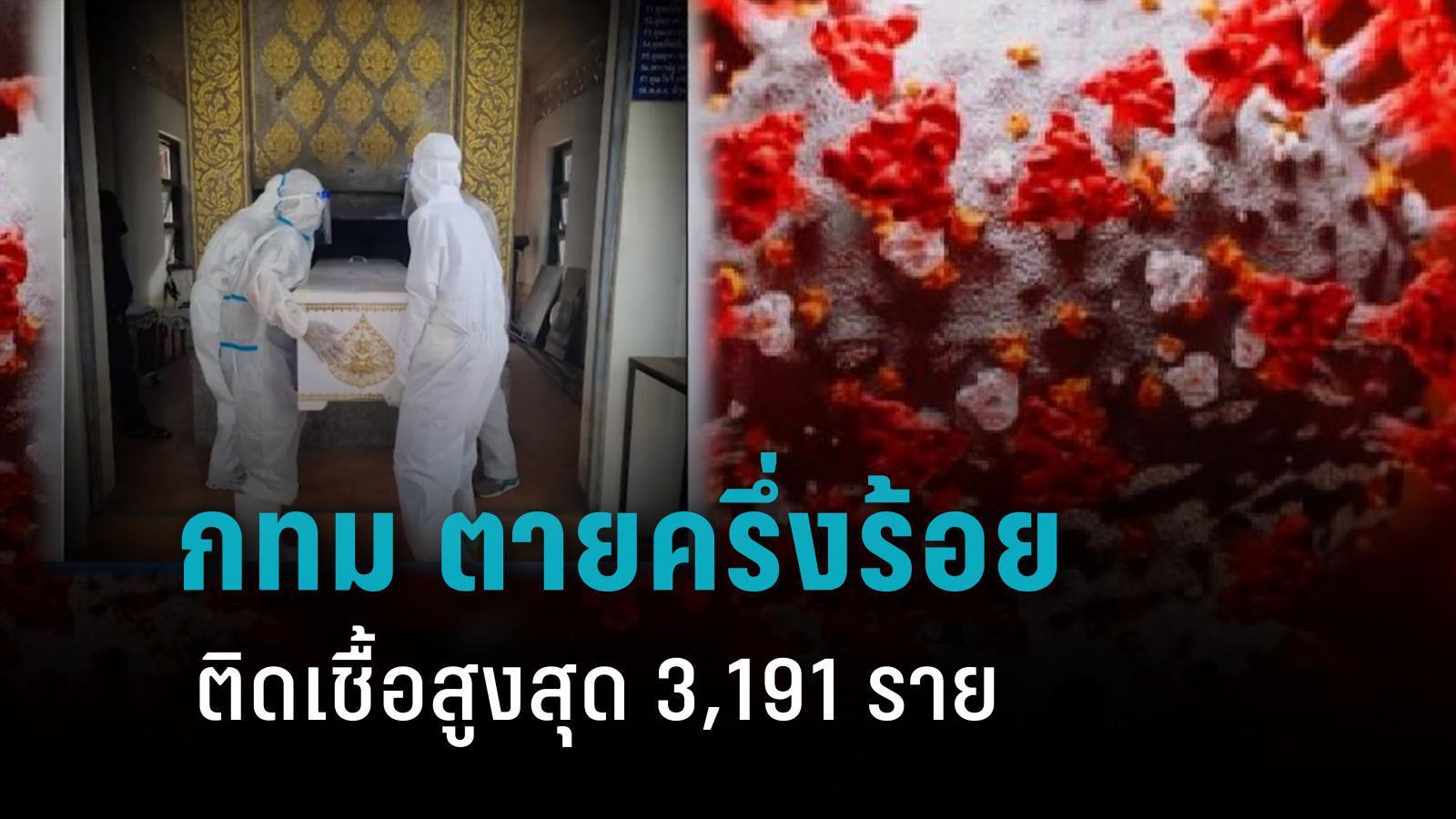 กทม.วิกฤต ตายครึ่งร้อย ติดเชื้อสูงสุด 3,191 ราย พบคลัสเตอร์ใหม่อีกหลายจังหวัด