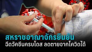 สหราชอาณาจักรยืนยัน ฉีดวัคซีนโควิด-19 ครบโดส ลดโอกาสเสียชีวิตได้จริง