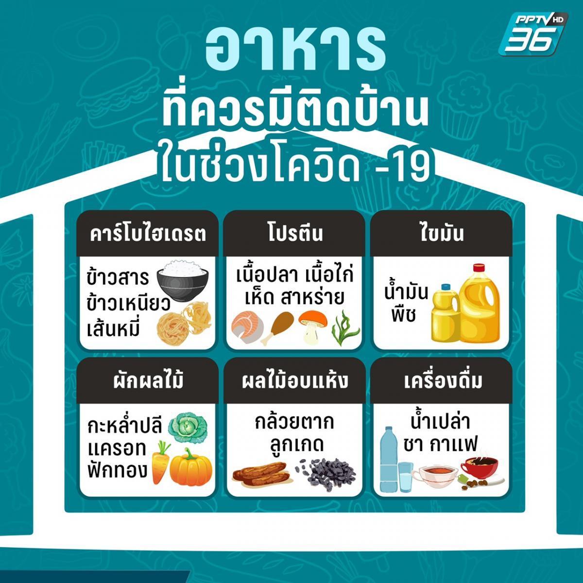 อาหารประเภทไหน ที่เราจำเป็นต้องมีติดบ้านในช่วงล็อกดาวน์ 14 วัน