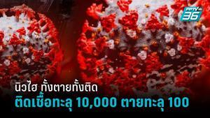 โควิดวันนี้ นิวไฮ ทั้งติดทั้งตาย ติดเชื้อทะลุ 10,000 ตายทะลุ 100