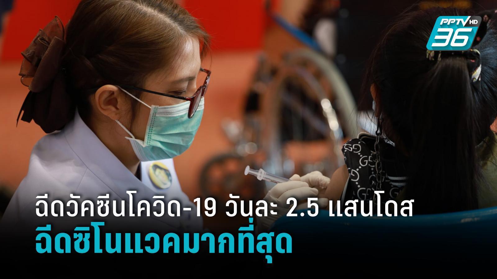 กระทรวงอุดมศึกษาฯ สรุปตัวเลขคนไทยฉีดวัคซีนแล้วกว่า 14 ล้านโดส