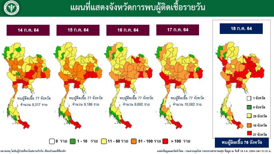 """จังหวัดเดียวรอด! ไม่มีติดเชื้อ วันนี้ทุบสถิติโควิดทำทุกข์ทั่วไทย """"ชลบุรี -ปทุมฯ"""" พุ่งนิวไฮ เปิด 9 คลัสเตอร์ใหม่"""