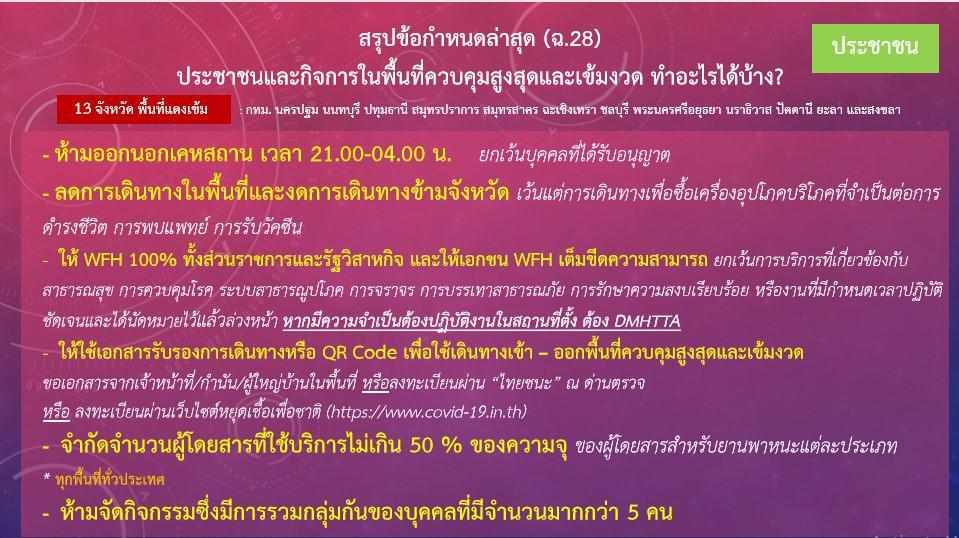 อย่าเดินทาง! ศบค.ประกาศบล็อก 13 จังหวัด ข้ามพื้นที่ต้องมีเอกสารรับรอง ลงทะเบียน สแกนไทยชนะ เริ่มวันนี้