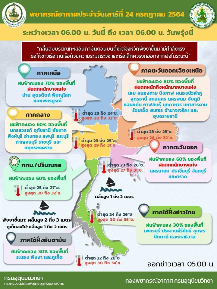 """""""พายุเจิมปากกา"""" ทำอีสานฝนหนัก เช็กสภาพอากาศวันนี้ไทยตอนบนฝนกระจาย"""