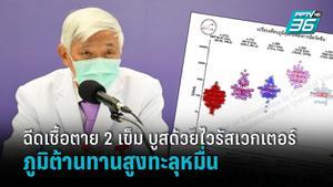 """""""หมอยง"""" เผยงานวิจัยฉีดวัคซีนเชื้อตาย 2 เข็ม ตามด้วยไวรัสเวกเตอร์ ภูมิสูงทะลุหมื่น"""