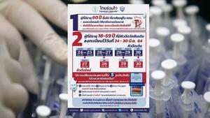 ประกาศ! กทม.แจ้งย้ายที่ฉีดวัคซีนไทยร่วมใจ เช็กด่วน 5 จุดเปลี่ยนสถานที่