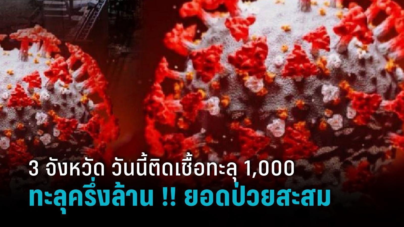 ทะลุครึ่งล้าน !! ยอดป่วยสะสม กทม.หนักสุด พบ 3 จังหวัด วันนี้ติดเชื้อทะลุ 1,000 ราย