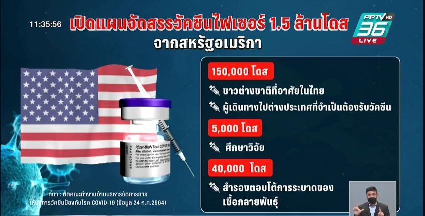 อังกฤษ เตรียมมอบวัคซีนแอสตร้าฯให้ไทย 4 แสนโดส ลุ้นได้ไฟเซอร์เพิ่ม