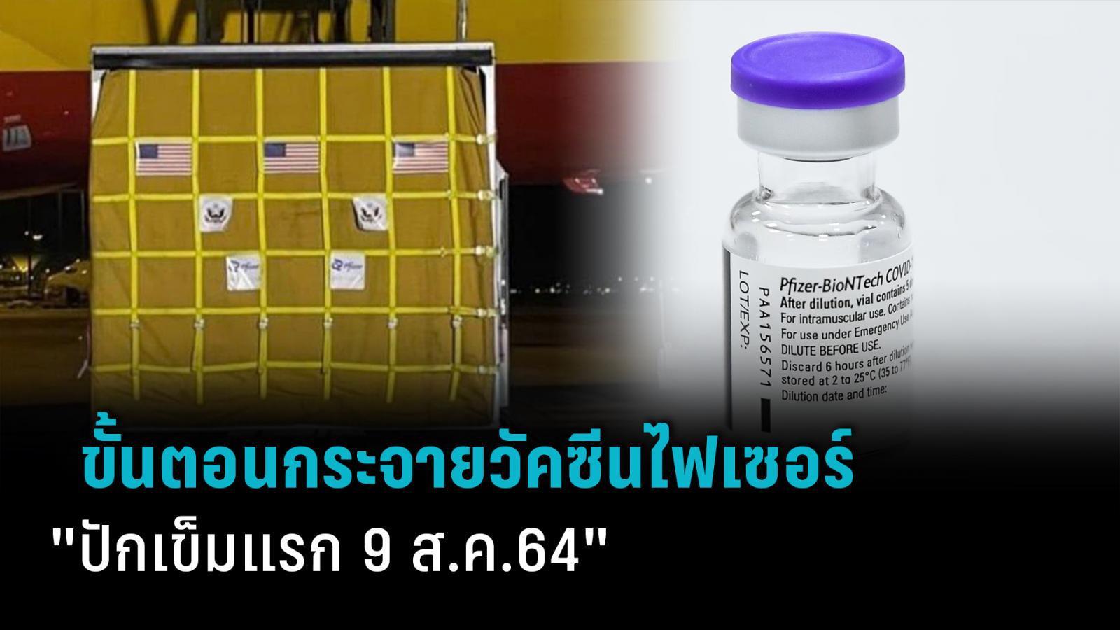 หมอโอภาส แจงขั้นตอน ไทม์ไลน์ วัคซีนไฟเซอร์ ปักเข็มแรก 9 ส.ค. 64