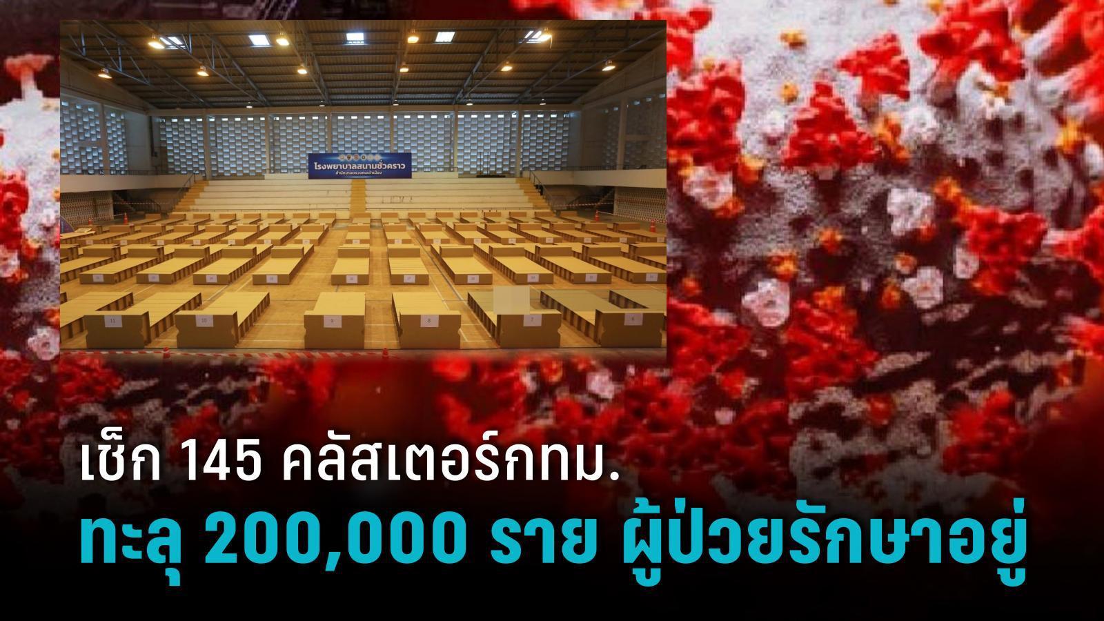 ทะลุ 200,000 ราย ผู้ป่วยรักษาอยู่ เช็ก 145 คลัสเตอร์กทม. หลังวันนี้ยอดป่วย-ตาย นิวไฮ