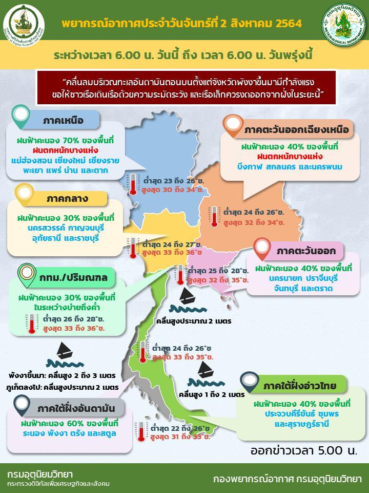 อุตุฯ เตือน ภาคเหนือฝนตก-อีสานฝนตกร้อยละ 70 ระวังเกิดน้ำท่วมฉับพลัน